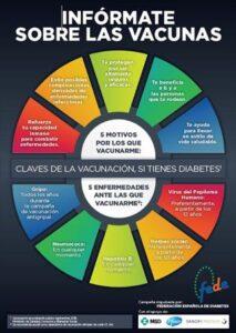 infografía informativa sobre las vacunas